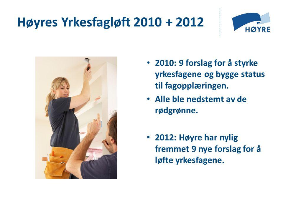 Høyres Yrkesfagløft 2010 + 2012 2010: 9 forslag for å styrke yrkesfagene og bygge status til fagopplæringen.