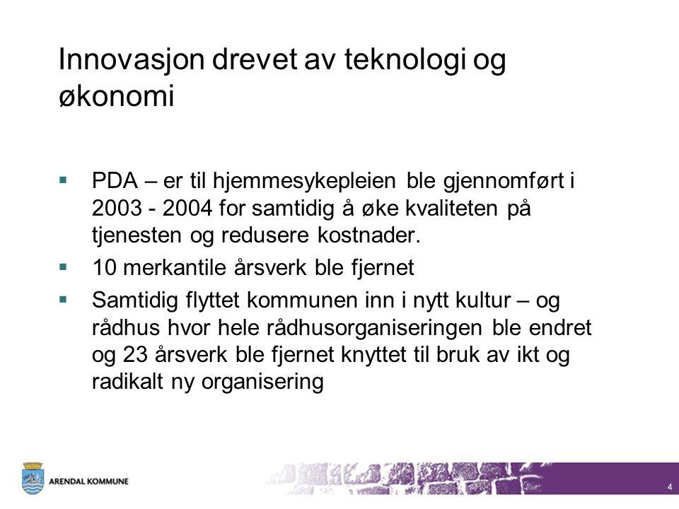 Innovasjon drevet av teknologi og økonomi