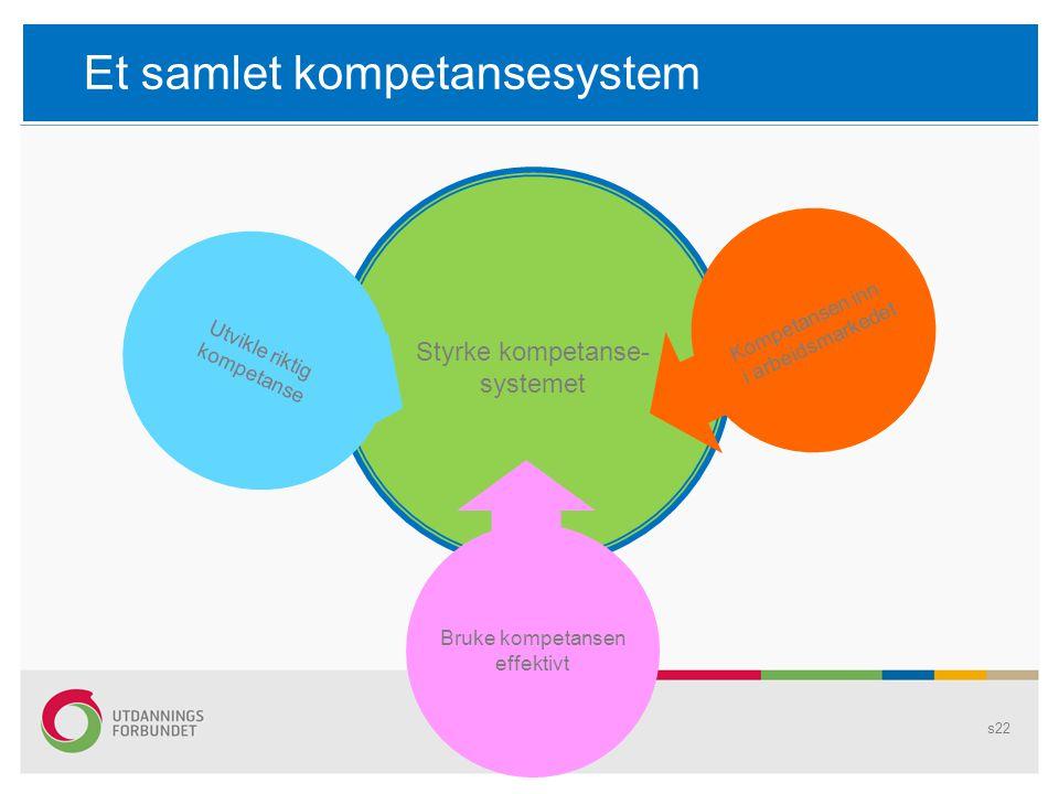 Et samlet kompetansesystem