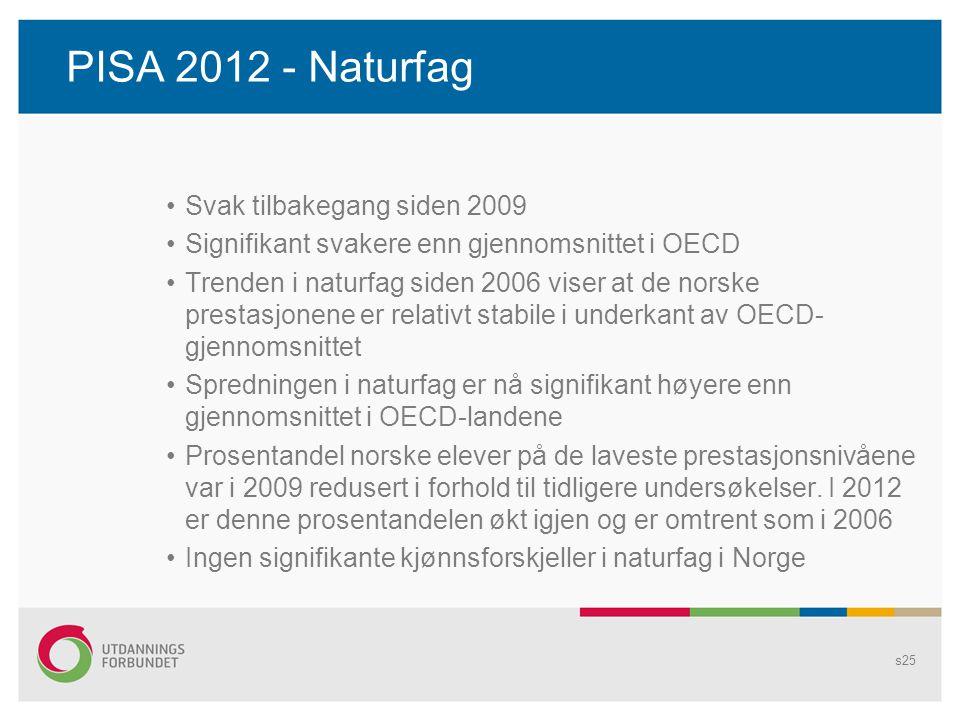 PISA 2012 - Naturfag Svak tilbakegang siden 2009
