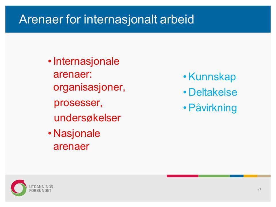 Arenaer for internasjonalt arbeid