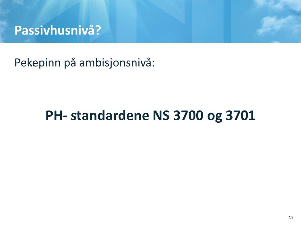 PH- standardene NS 3700 og 3701 Passivhusnivå