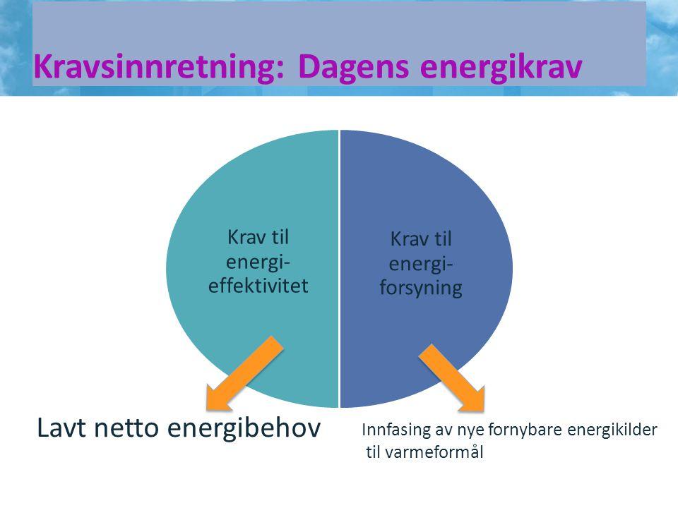 Kravsinnretning: Dagens energikrav