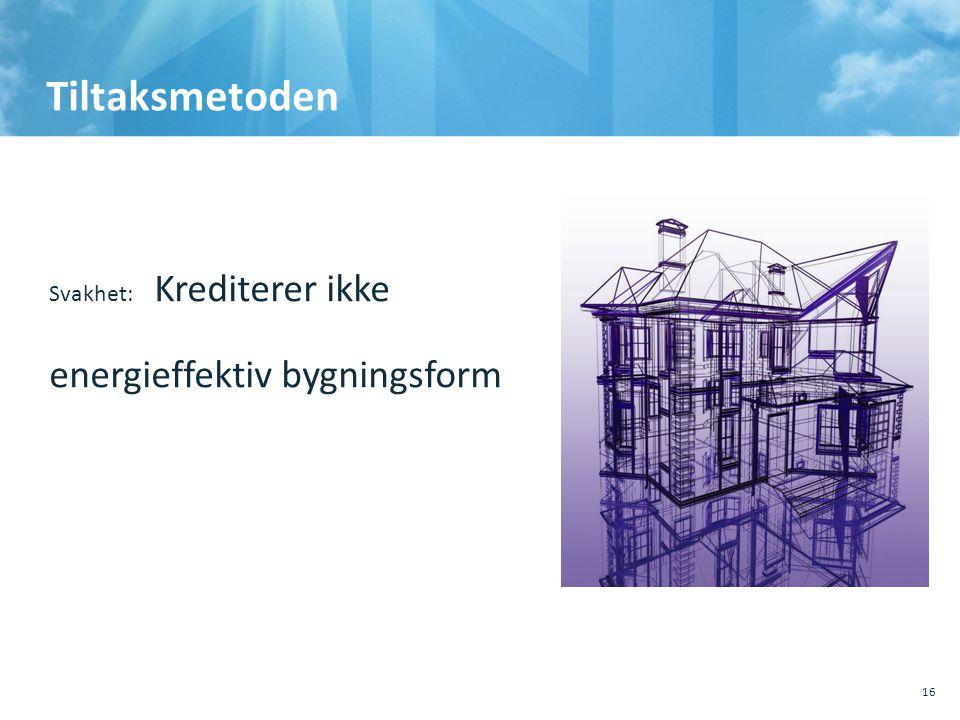 Tiltaksmetoden energieffektiv bygningsform Svakhet: Krediterer ikke