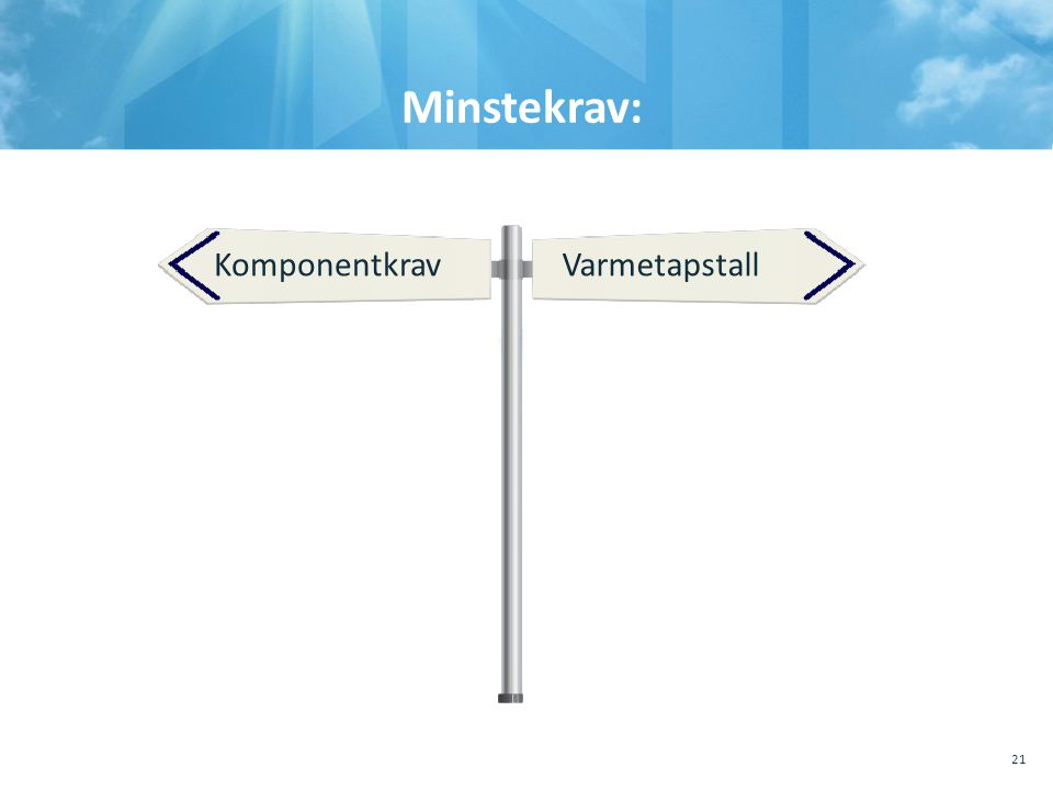 10.10.2011 , Sted, tema Minstekrav: Komponentkrav Varmetapstall