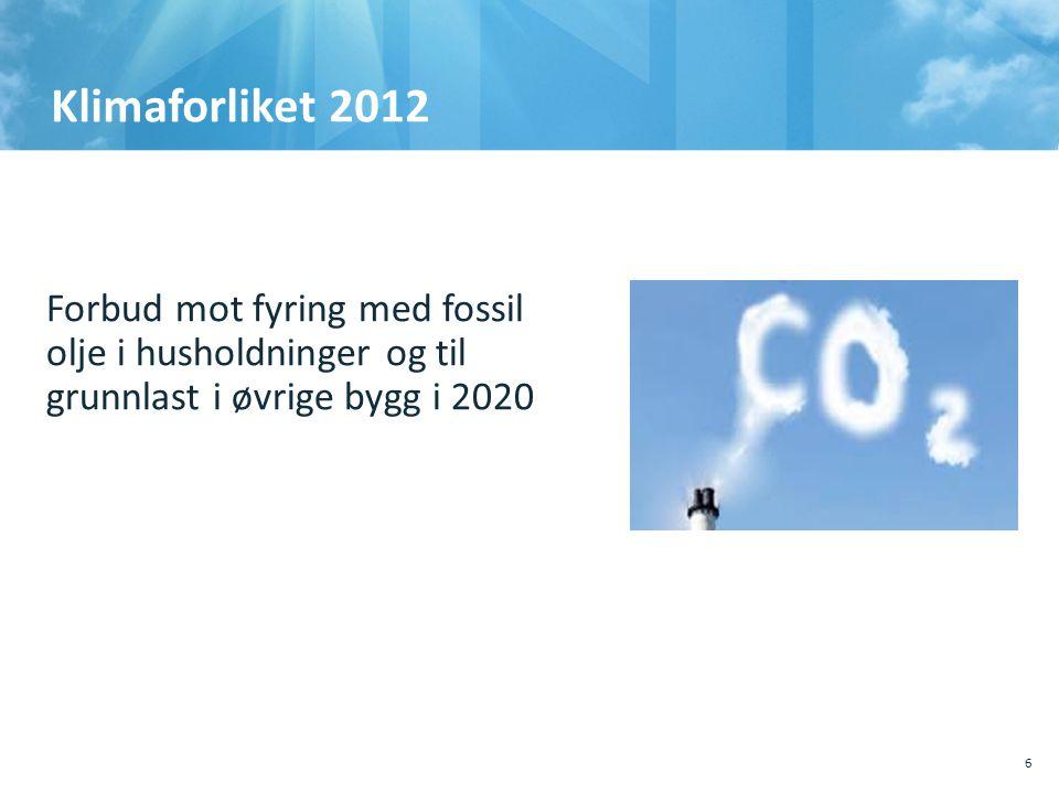 , Sted, tema 10.10.2011. Klimaforliket 2012.