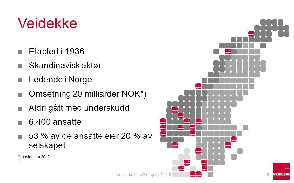 Veidekke Etablert i 1936 Skandinavisk aktør Ledende i Norge