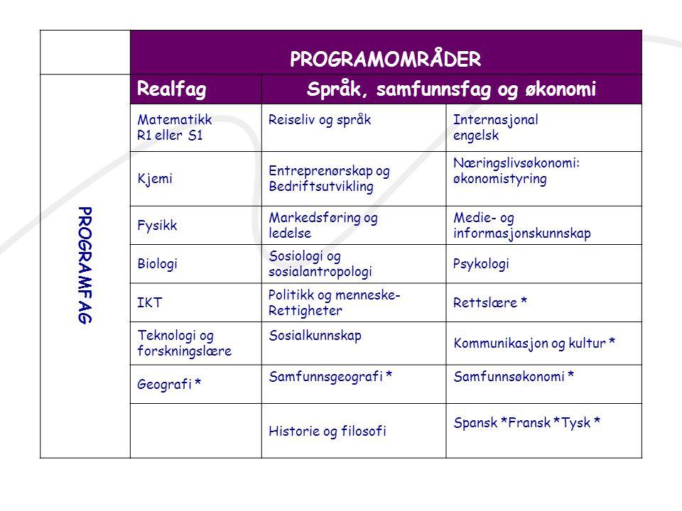 Språk, samfunnsfag og økonomi