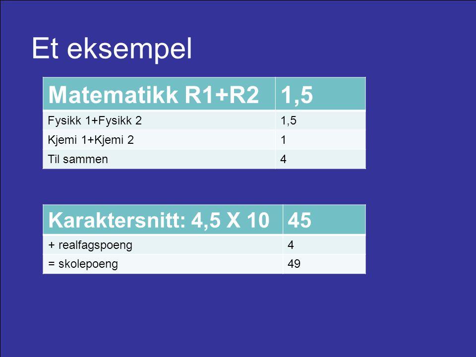Et eksempel Matematikk R1+R2 1,5 Karaktersnitt: 4,5 X 10 45