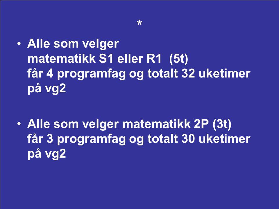 * Alle som velger matematikk S1 eller R1 (5t) får 4 programfag og totalt 32 uketimer på vg2.