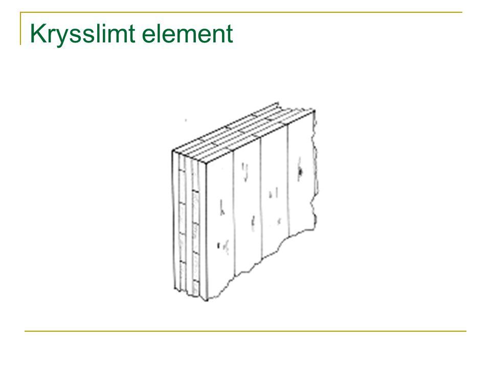 Krysslimt element