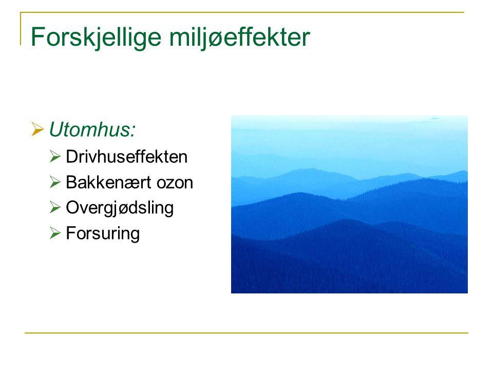 Forskjellige miljøeffekter