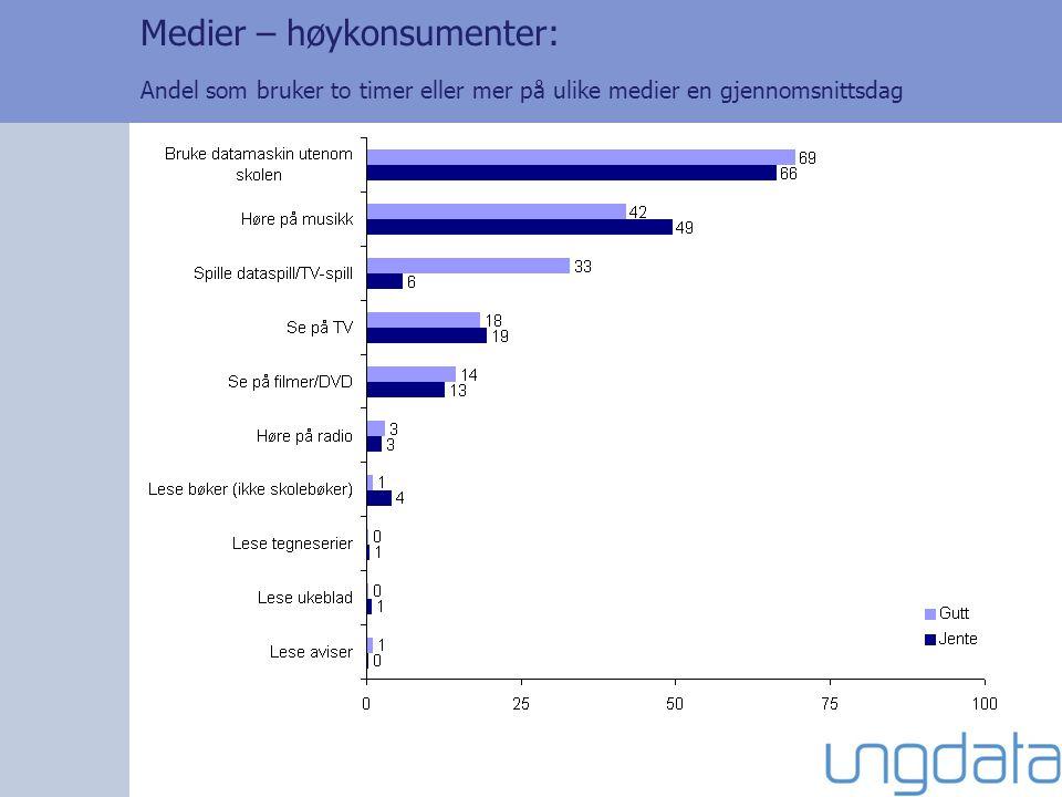 Medier – høykonsumenter: