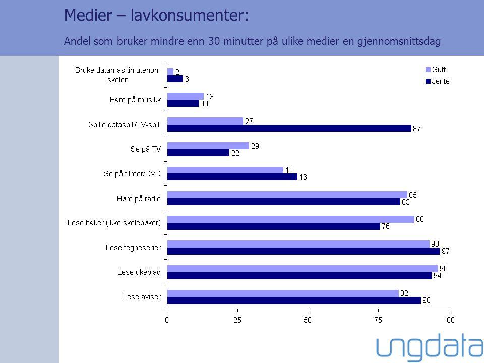 Medier – lavkonsumenter: