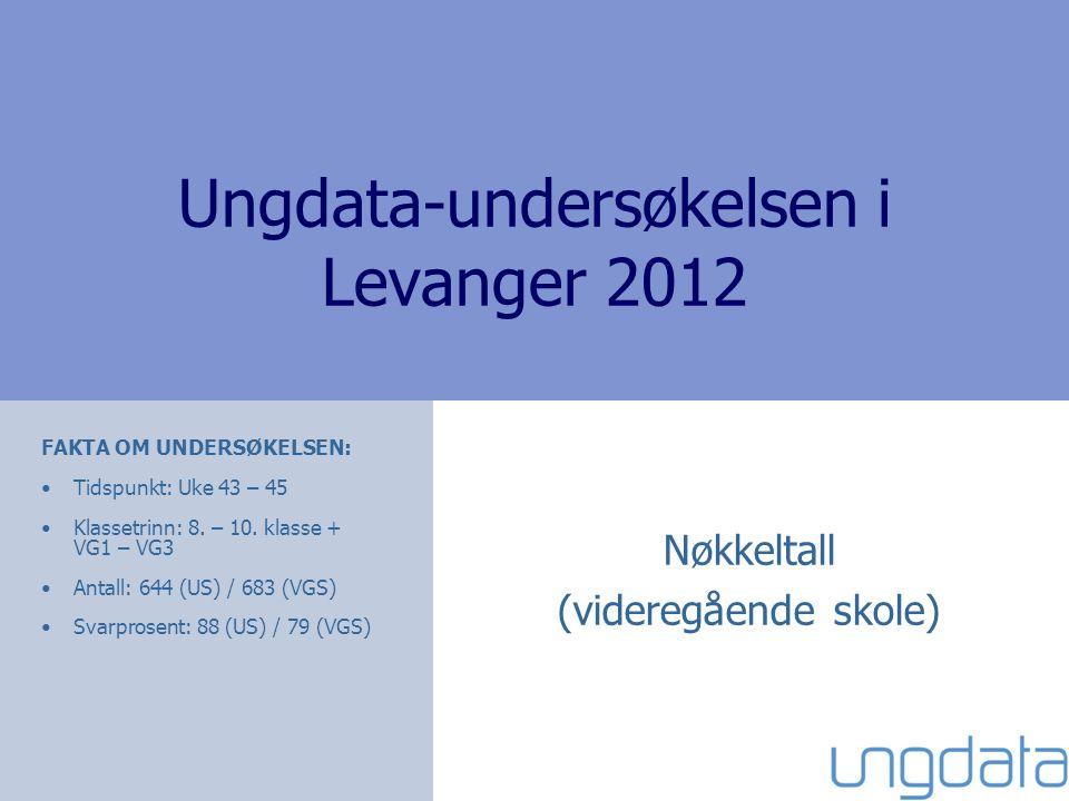 Ungdata-undersøkelsen i Levanger 2012