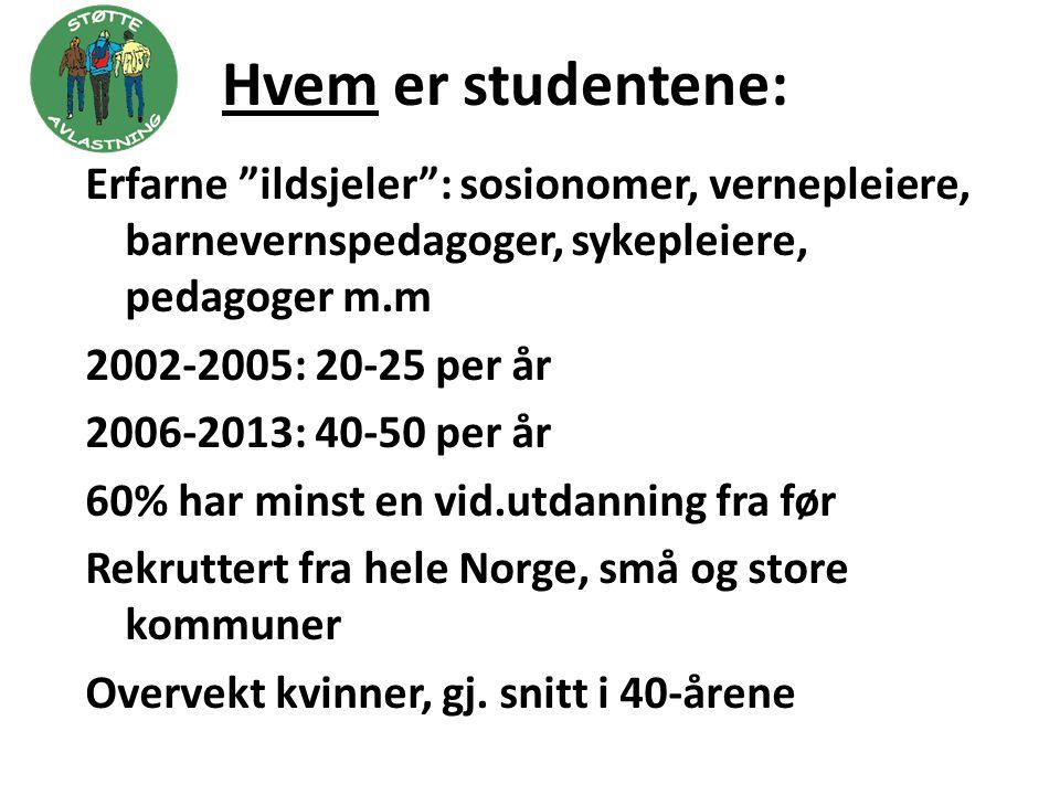 Hvem er studentene: