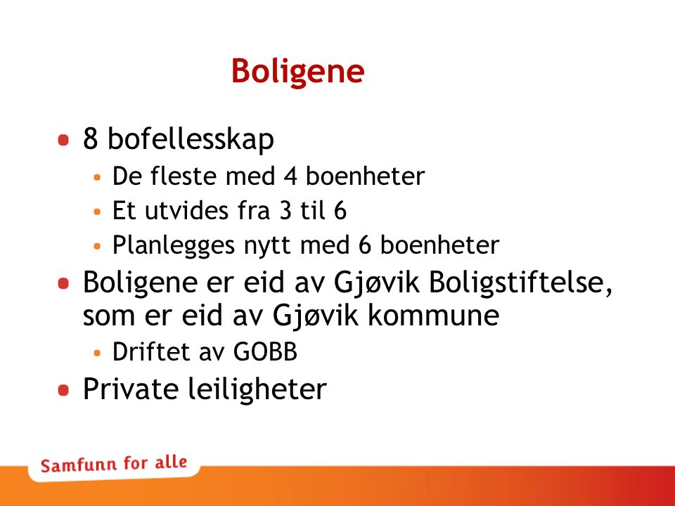 Boligene 8 bofellesskap