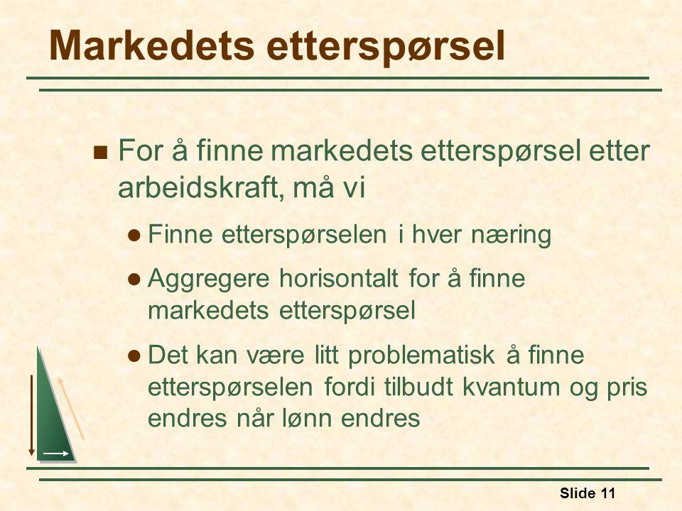 Markedets etterspørsel