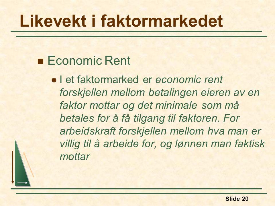 Likevekt i faktormarkedet