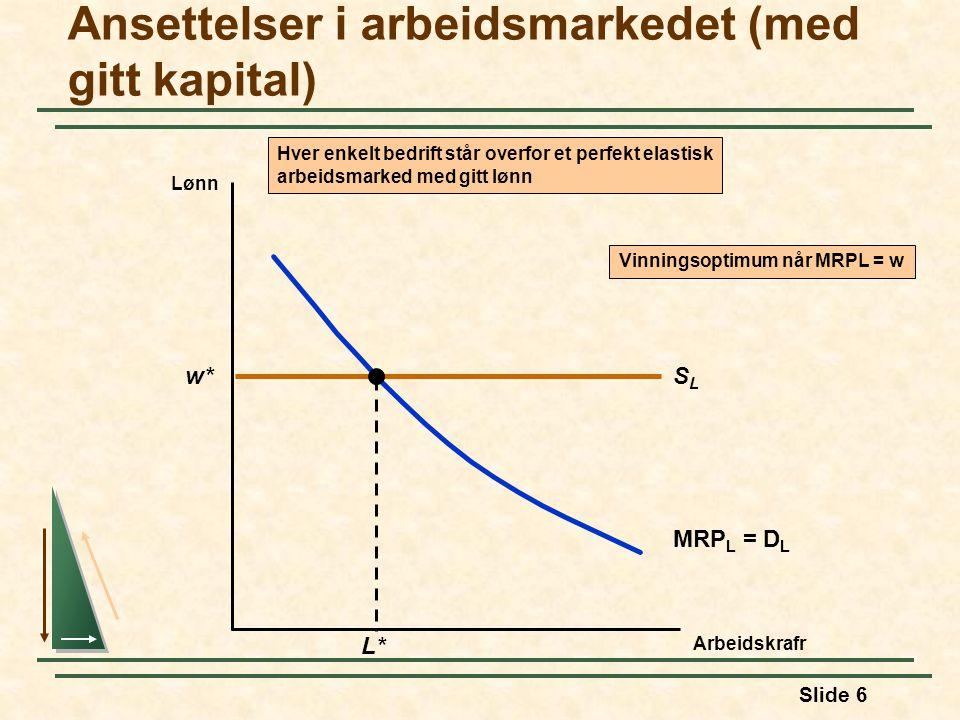 Ansettelser i arbeidsmarkedet (med gitt kapital)