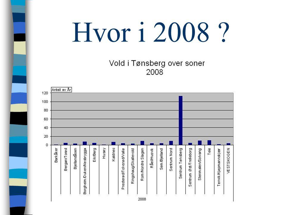 Hvor i 2008