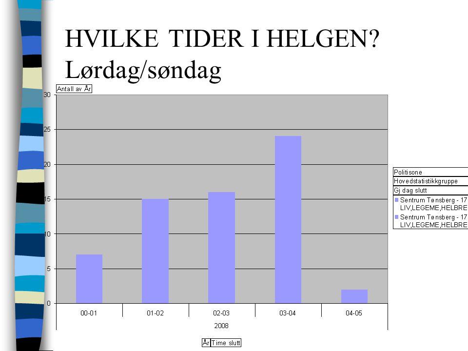 HVILKE TIDER I HELGEN Lørdag/søndag
