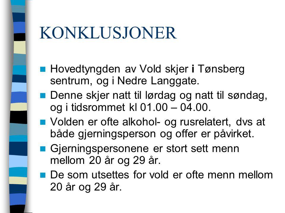 KONKLUSJONER Hovedtyngden av Vold skjer i Tønsberg sentrum, og i Nedre Langgate.