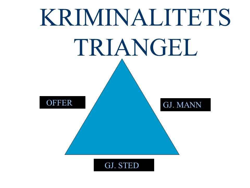 KRIMINALITETSTRIANGEL