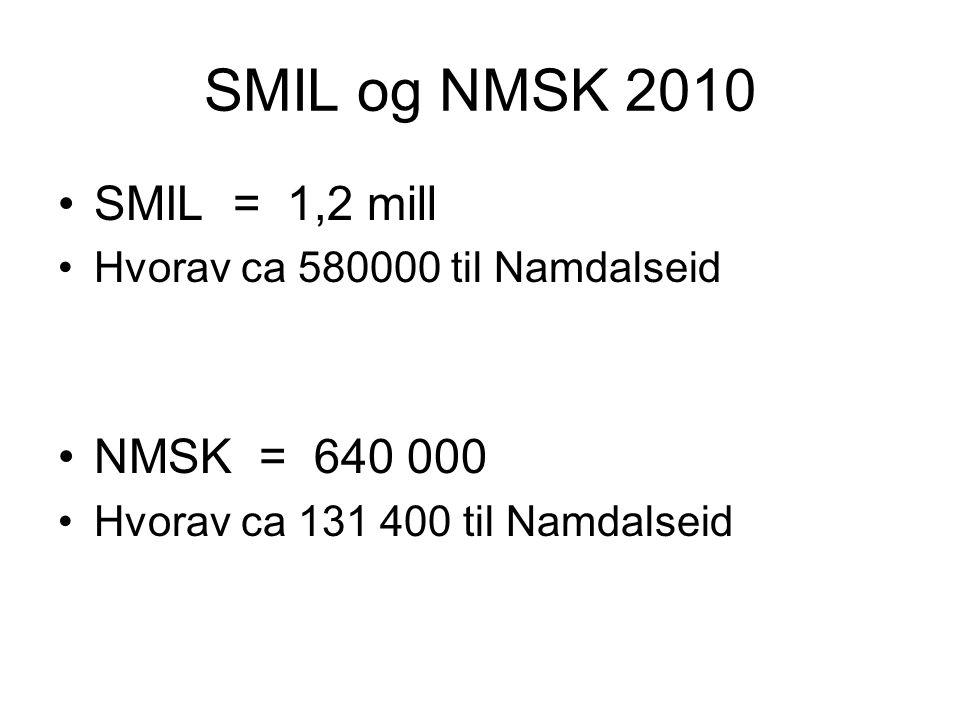 SMIL og NMSK 2010 SMIL = 1,2 mill NMSK = 640 000