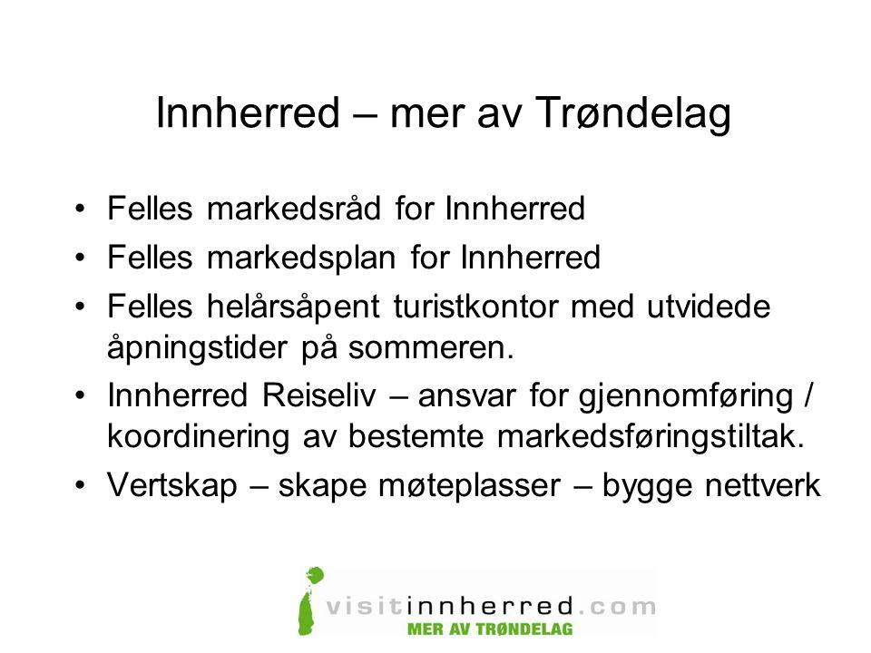 Innherred – mer av Trøndelag