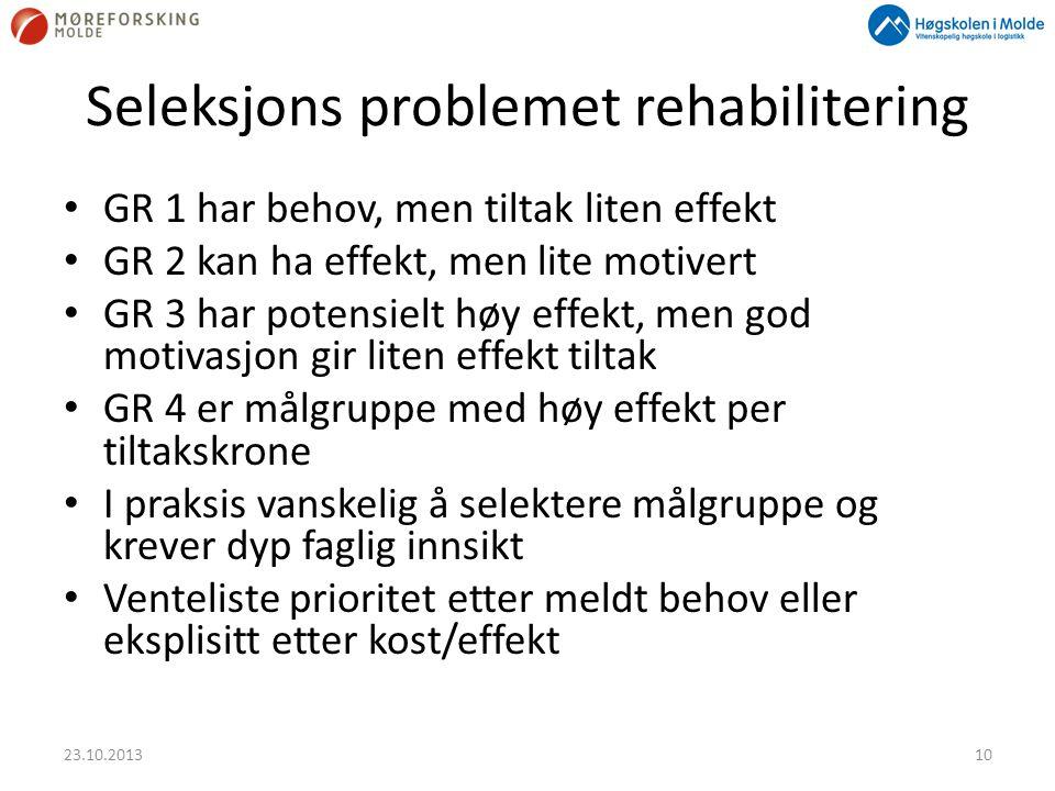Seleksjons problemet rehabilitering