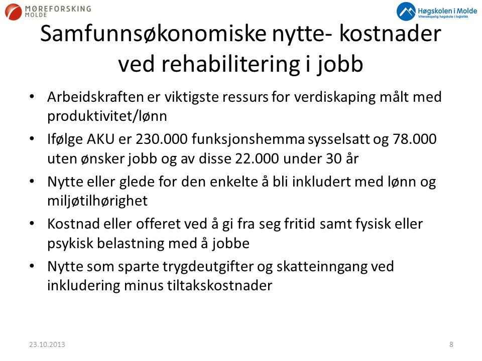 Samfunnsøkonomiske nytte- kostnader ved rehabilitering i jobb