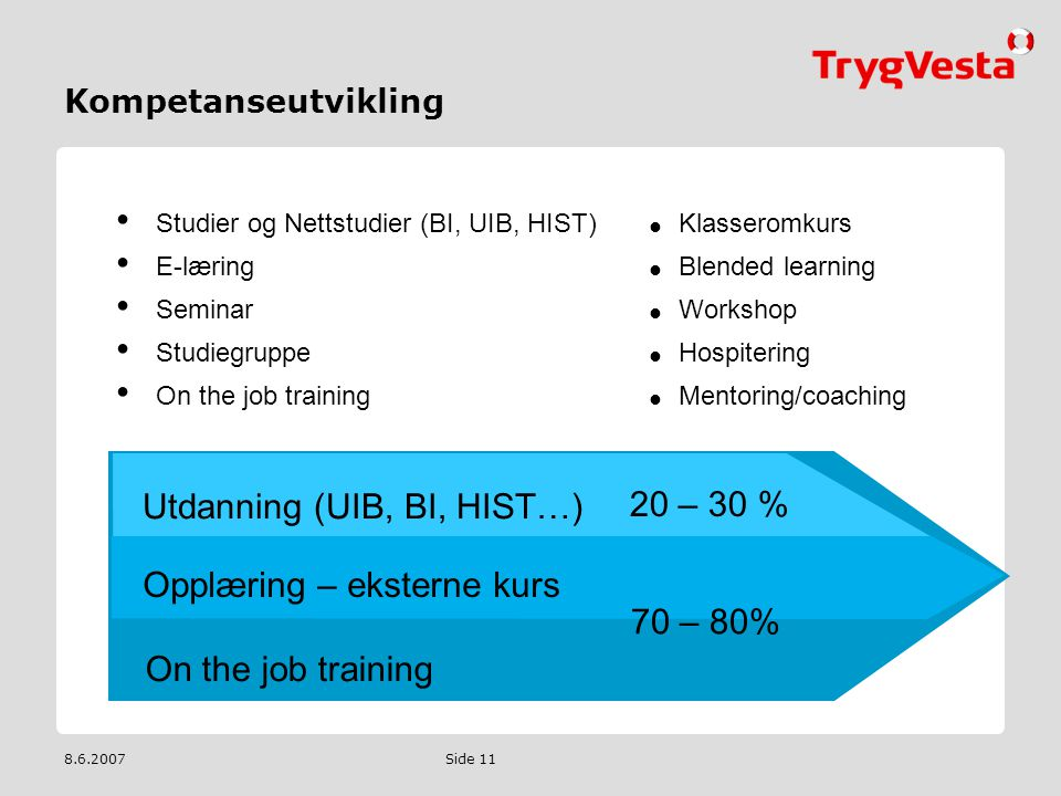 Utdanning (UIB, BI, HIST…) 20 – 30 %