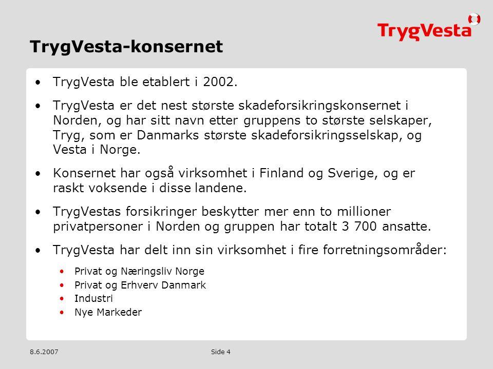 TrygVesta-konsernet TrygVesta ble etablert i 2002.