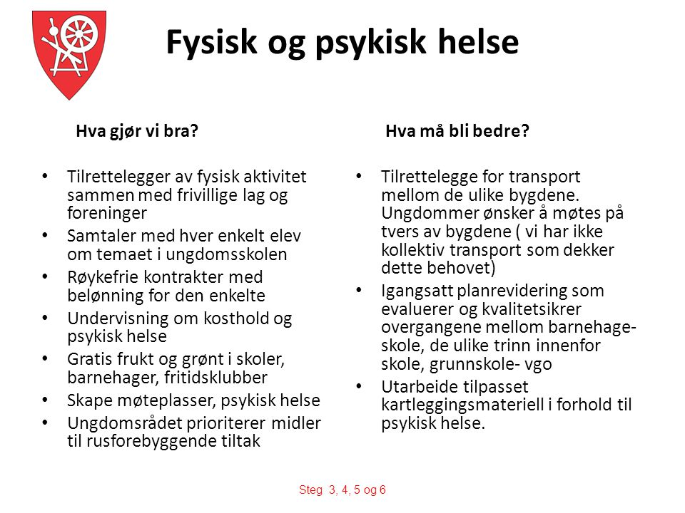 Fysisk og psykisk helse