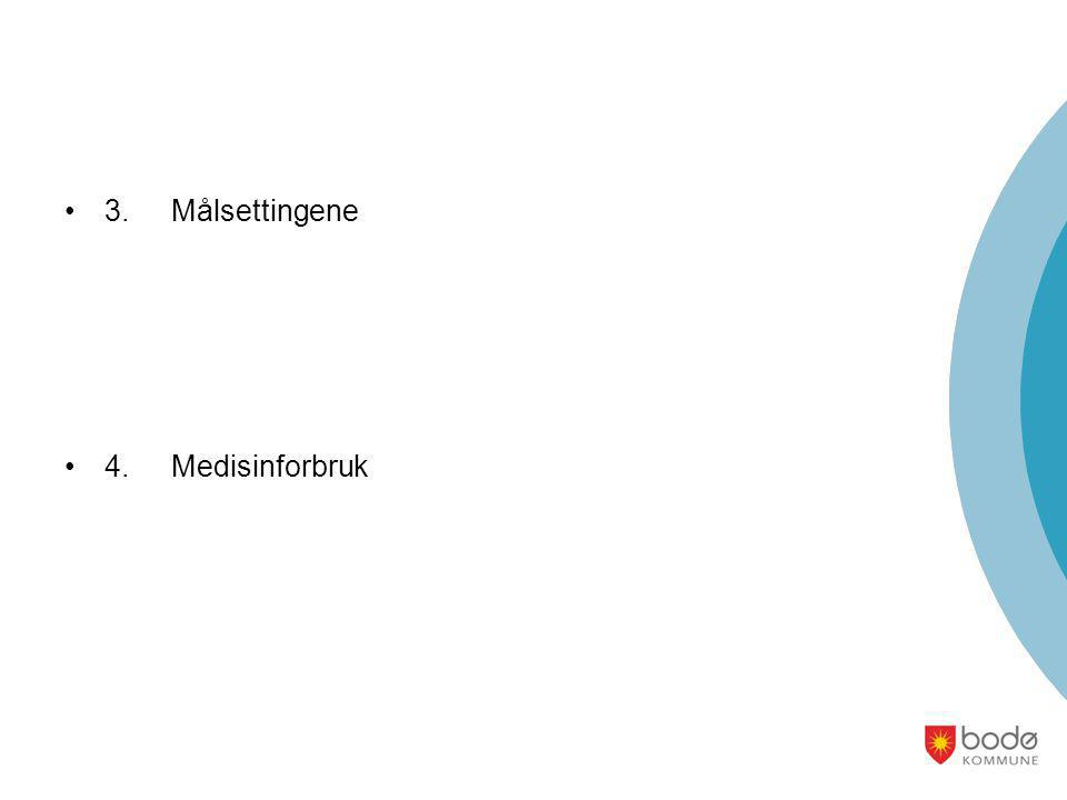 3. Målsettingene 4. Medisinforbruk