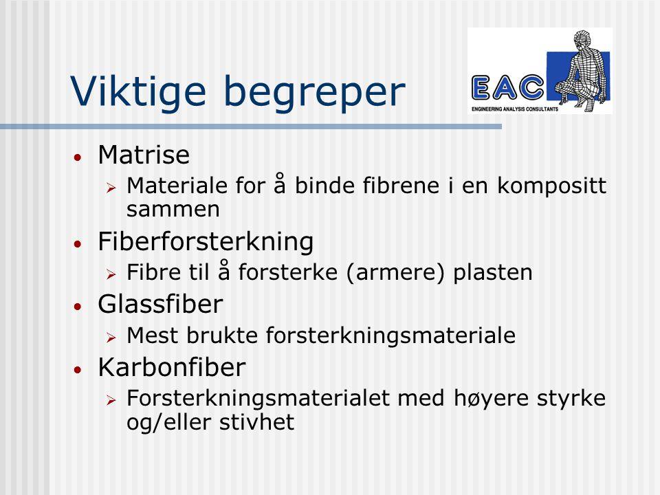 Viktige begreper Matrise Fiberforsterkning Glassfiber Karbonfiber