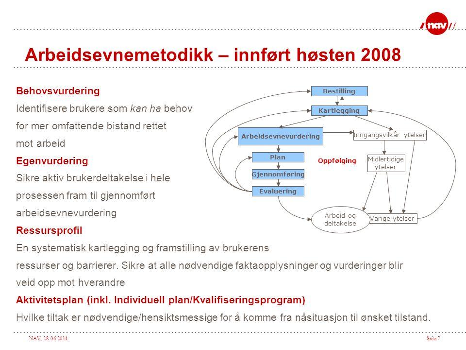 Arbeidsevnemetodikk – innført høsten 2008