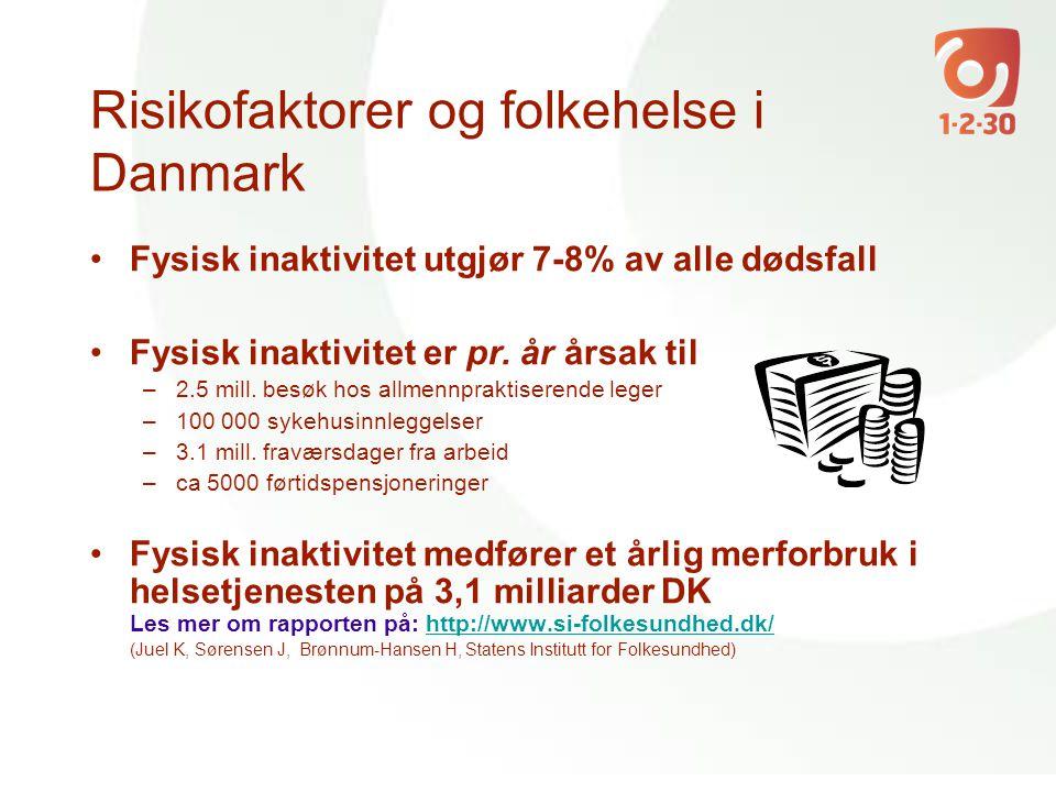 Risikofaktorer og folkehelse i Danmark