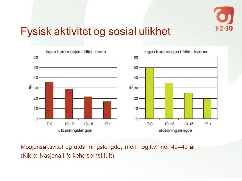Fysisk aktivitet og sosial ulikhet