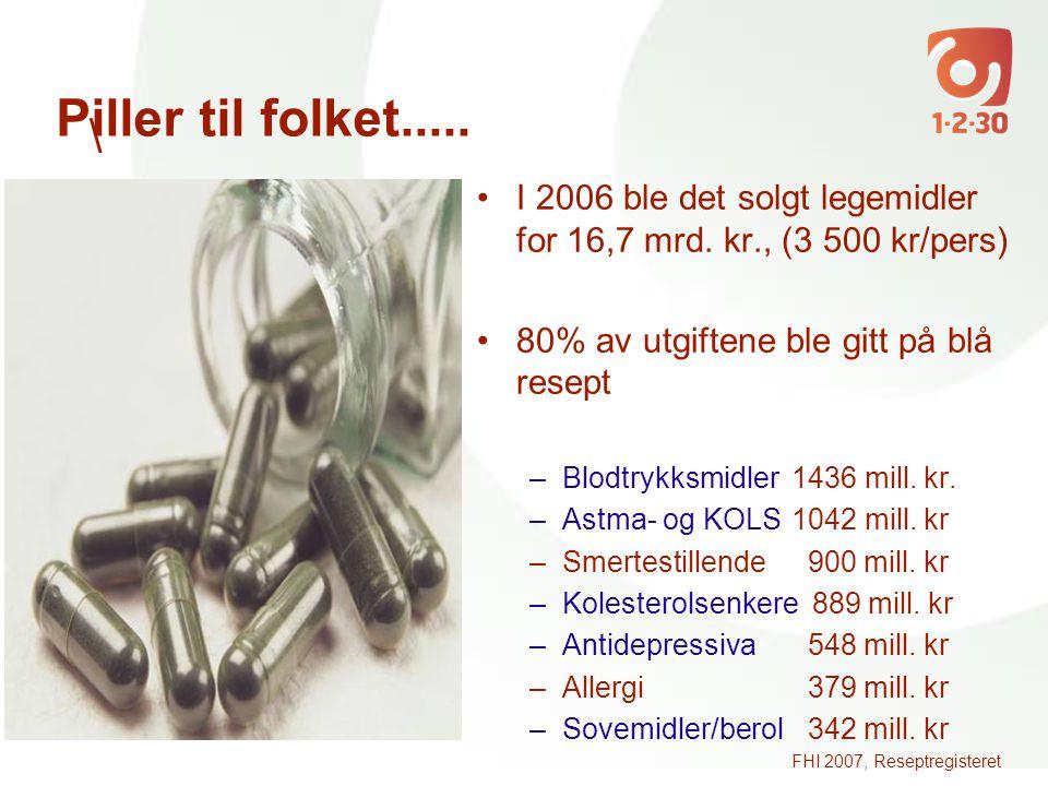 Piller til folket..... \ I 2006 ble det solgt legemidler for 16,7 mrd. kr., (3 500 kr/pers) 80% av utgiftene ble gitt på blå resept.