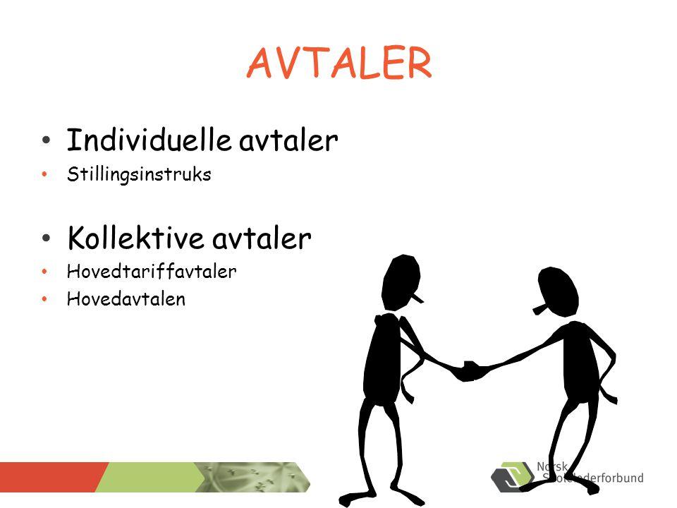 AVTALER Individuelle avtaler Kollektive avtaler Stillingsinstruks