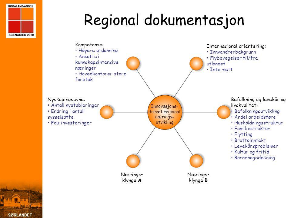 Regional dokumentasjon