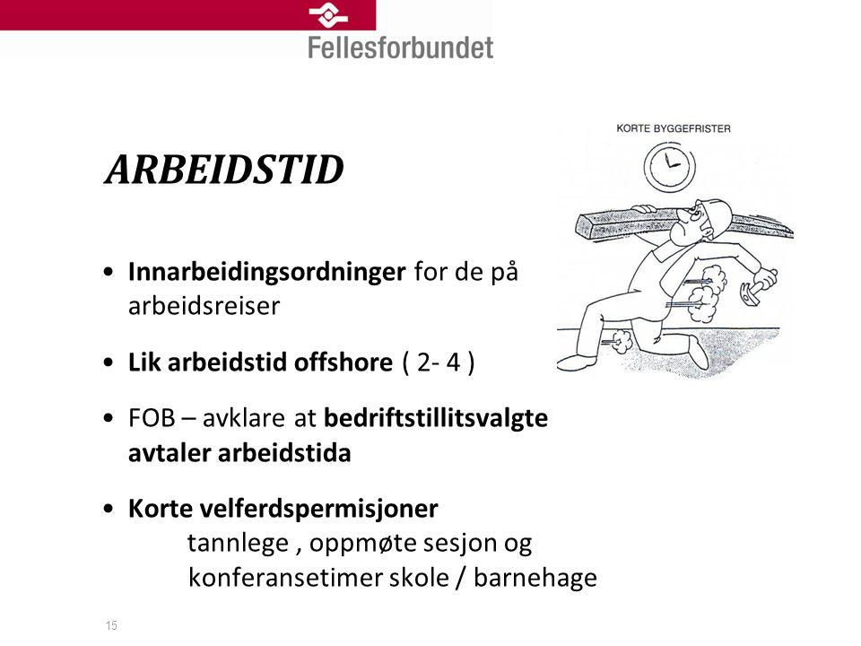 ARBEIDSTID Innarbeidingsordninger for de på arbeidsreiser