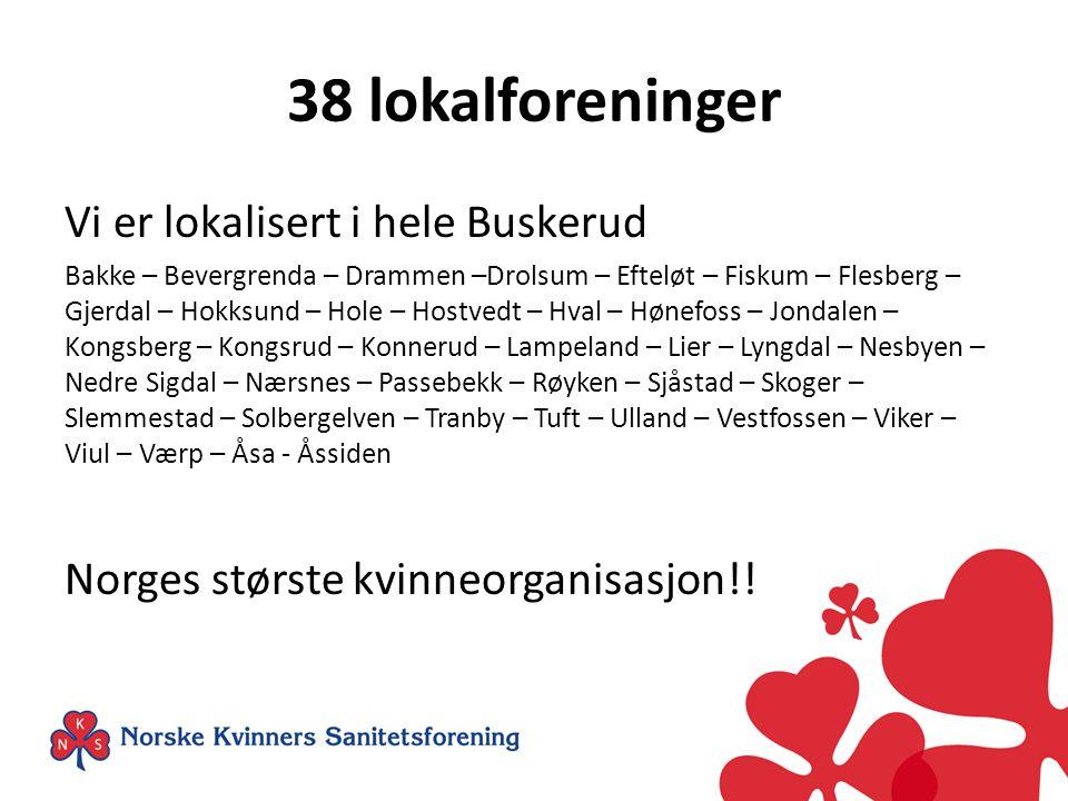 38 lokalforeninger Vi er lokalisert i hele Buskerud