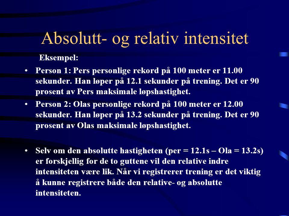 Absolutt- og relativ intensitet