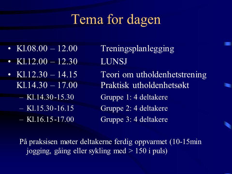 Tema for dagen Kl.08.00 – 12.00 Treningsplanlegging