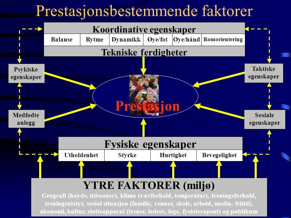 Prestasjonsbestemmende faktorer