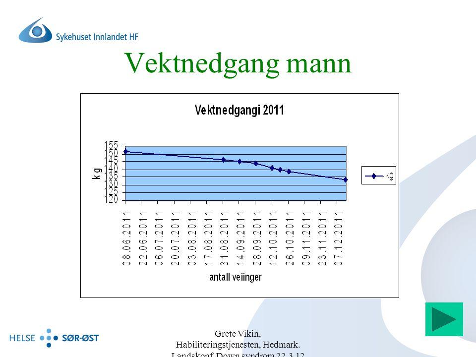 Vektnedgang mann Grete Vikin, Habiliteringstjenesten, Hedmark.