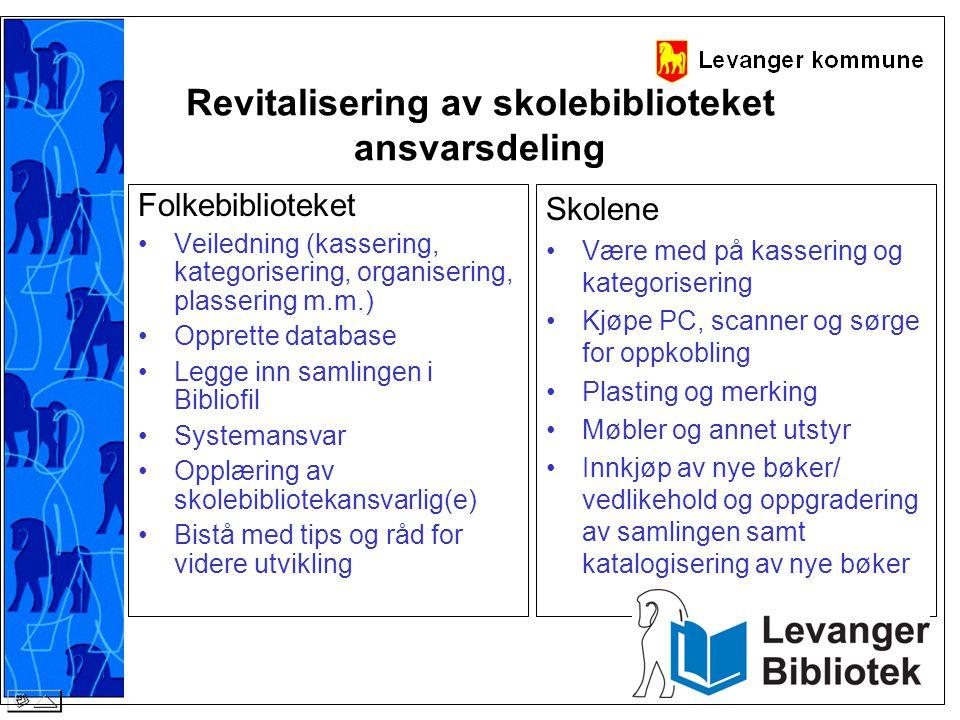 Revitalisering av skolebiblioteket ansvarsdeling
